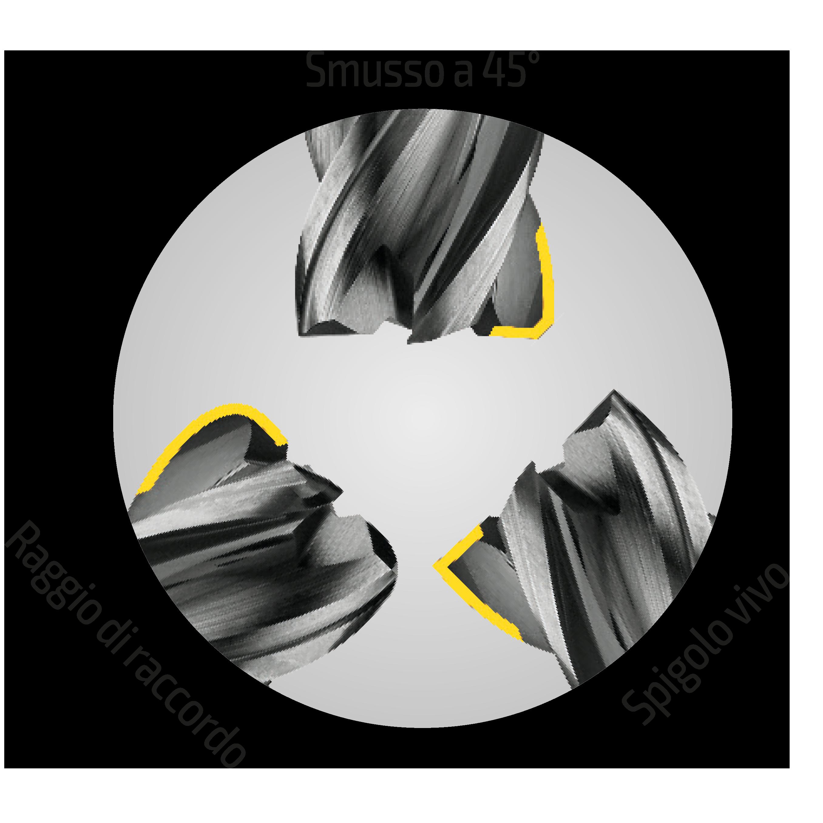 Differenti affilature frontali  per un range di applicazioni  ad ampio spettro