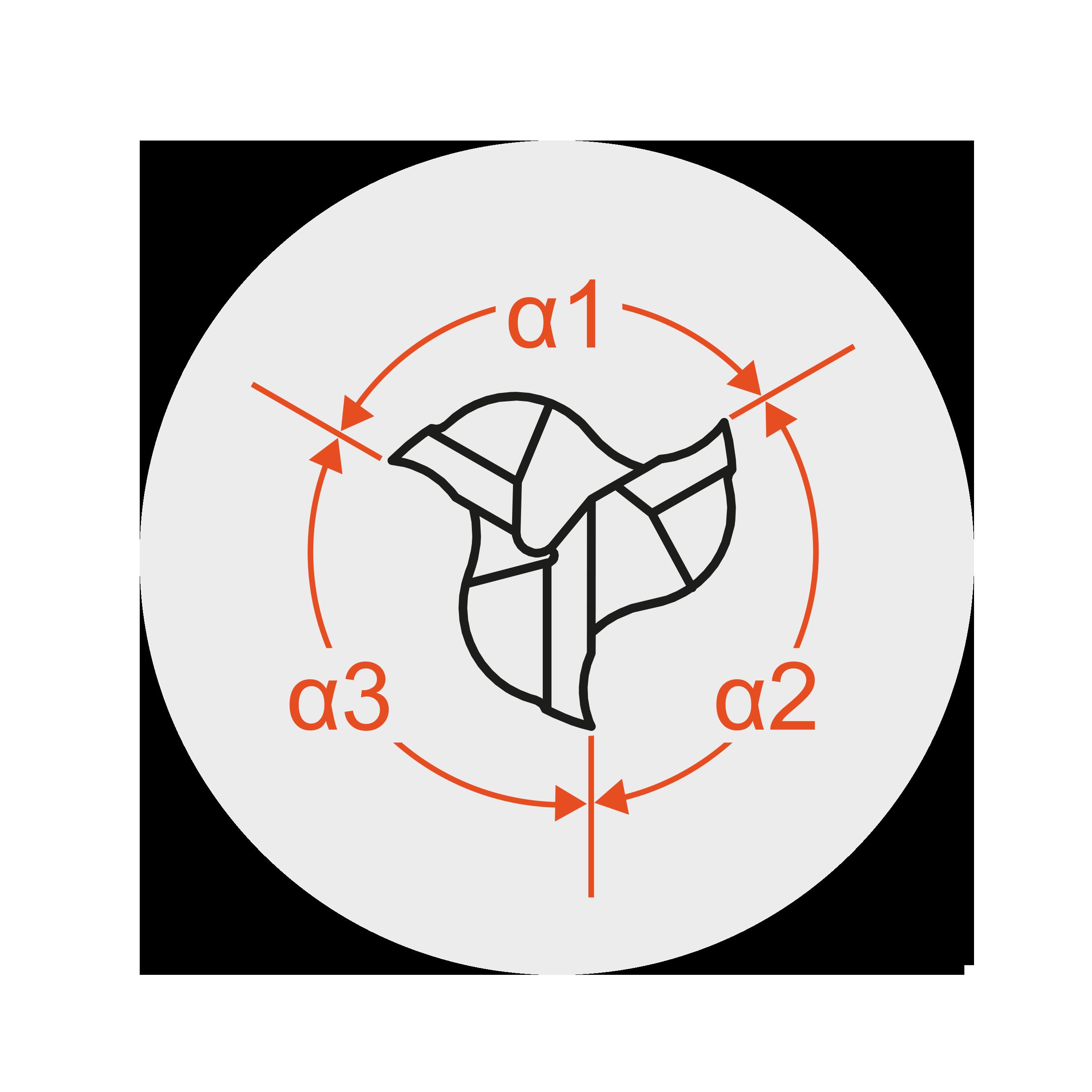 Divisioni irregolari dei taglienti per l'eliminazione delle vibrazioni